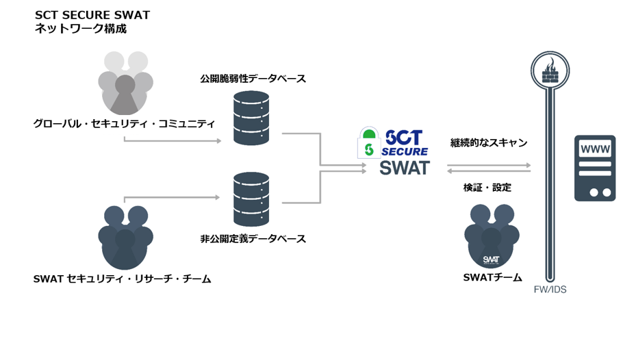 SWAT_overview.png