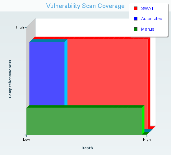 SWAT_scan_coverage.png